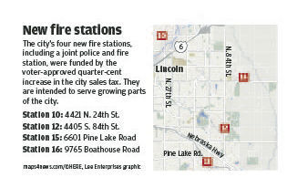 New fire stations
