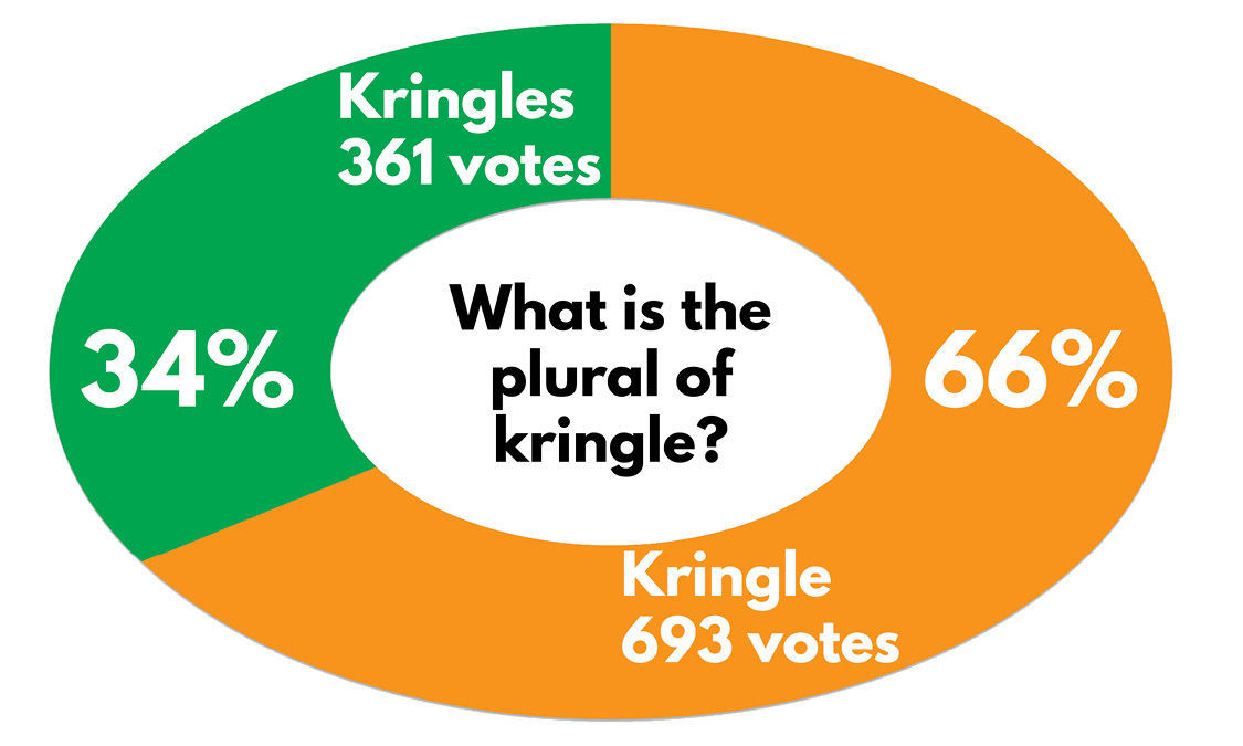 What is the plural of kringle? We found out, but it's