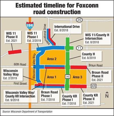 Foxconn road construction timeline