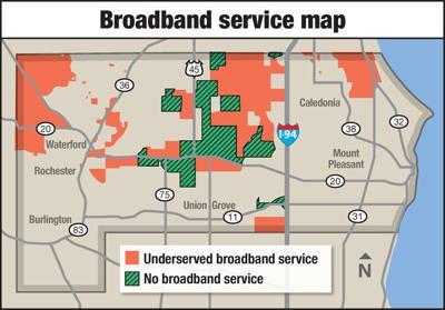 Racine County broadband service map