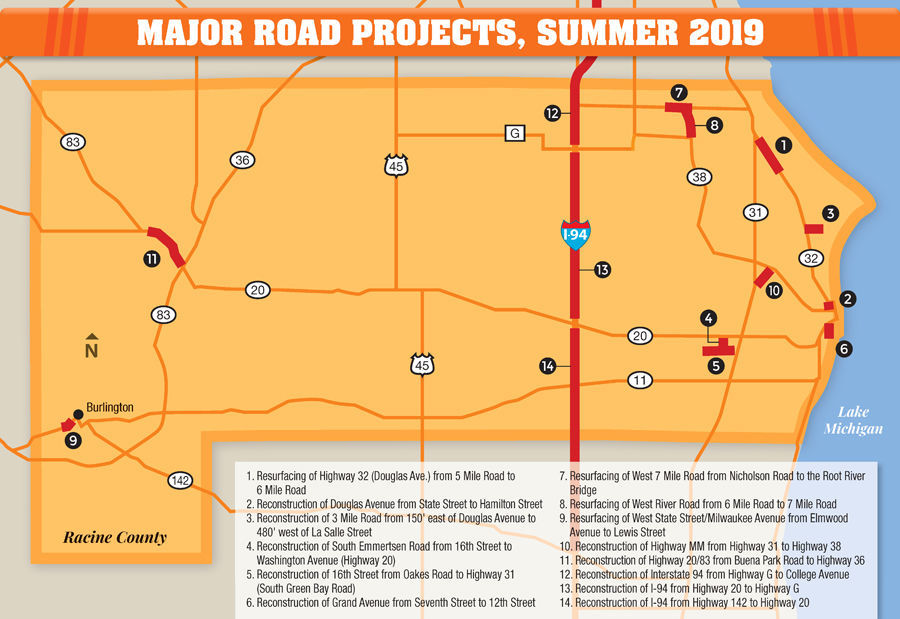 These are Racine County's 14 biggest summer 2019 road