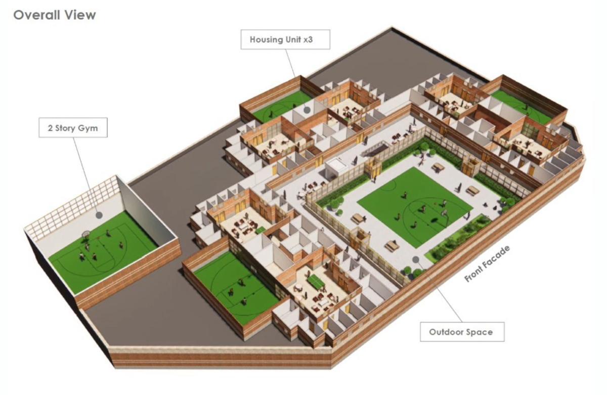 Racine County new juvenile detention center rendering