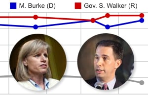 Interactive: 2014 Wisconsin governor race polls