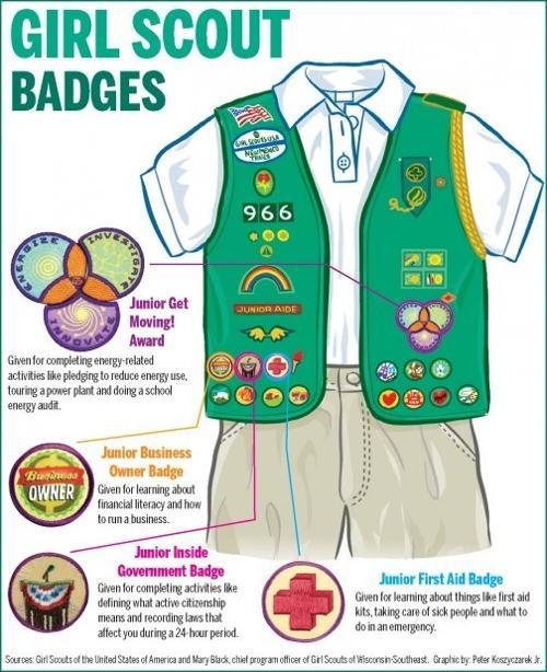 Girl Scouts turn 100