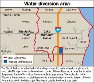 Water diversion area