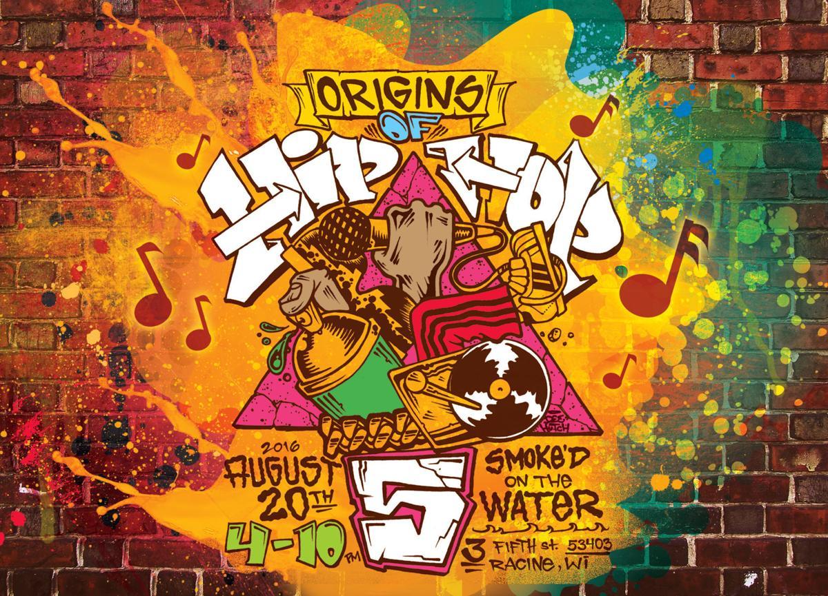 Origins of Hip Hop