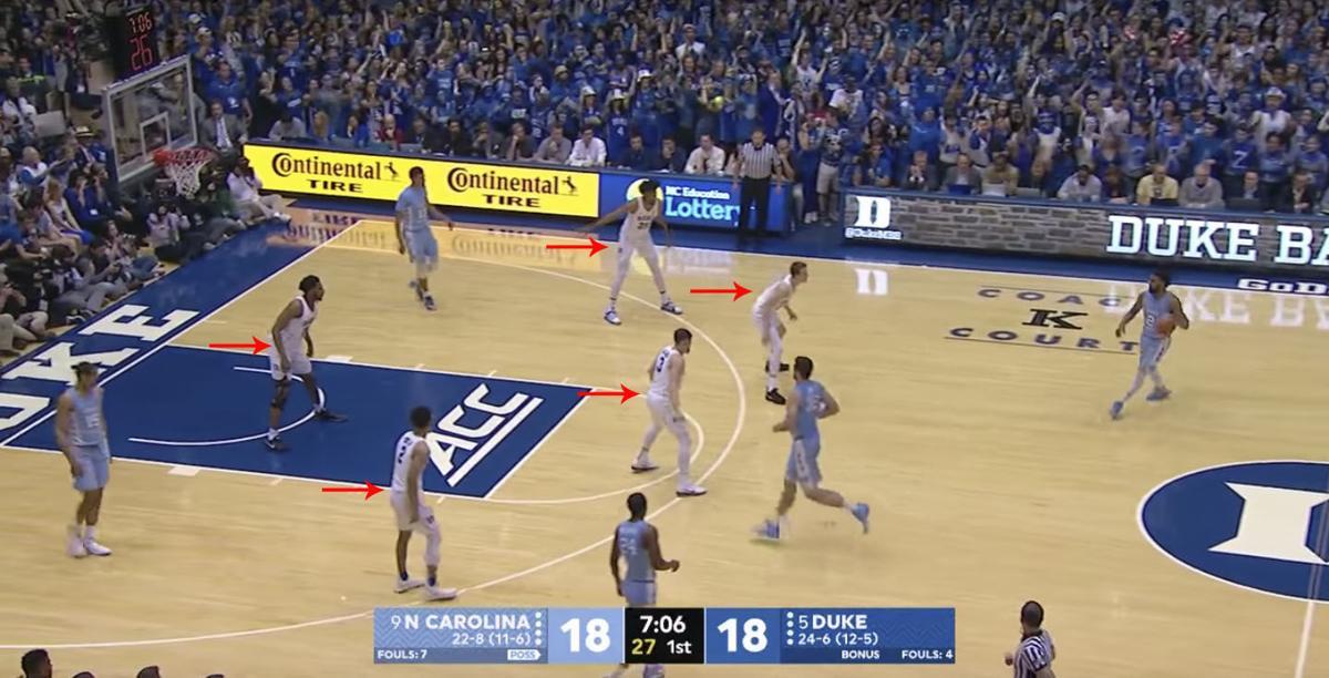 20c6023eebf4 Analysis  How Kansas can beat Duke s zone