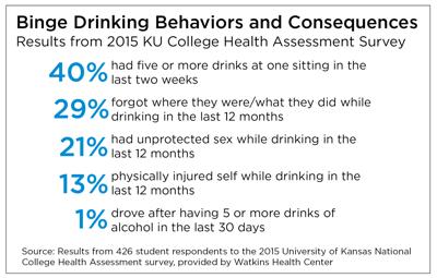 Cheap drinks, big risks: Bar specials could fuel binge