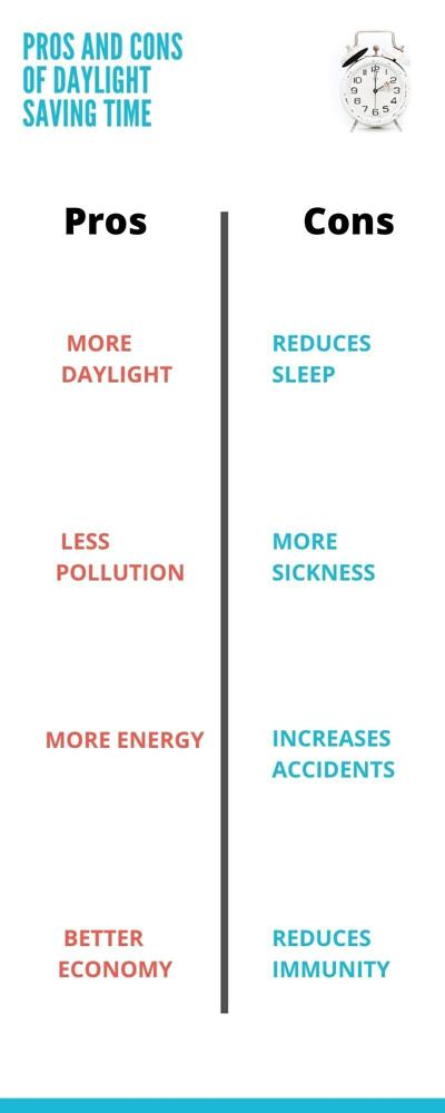 Daylight Saving Time Pros and Cons