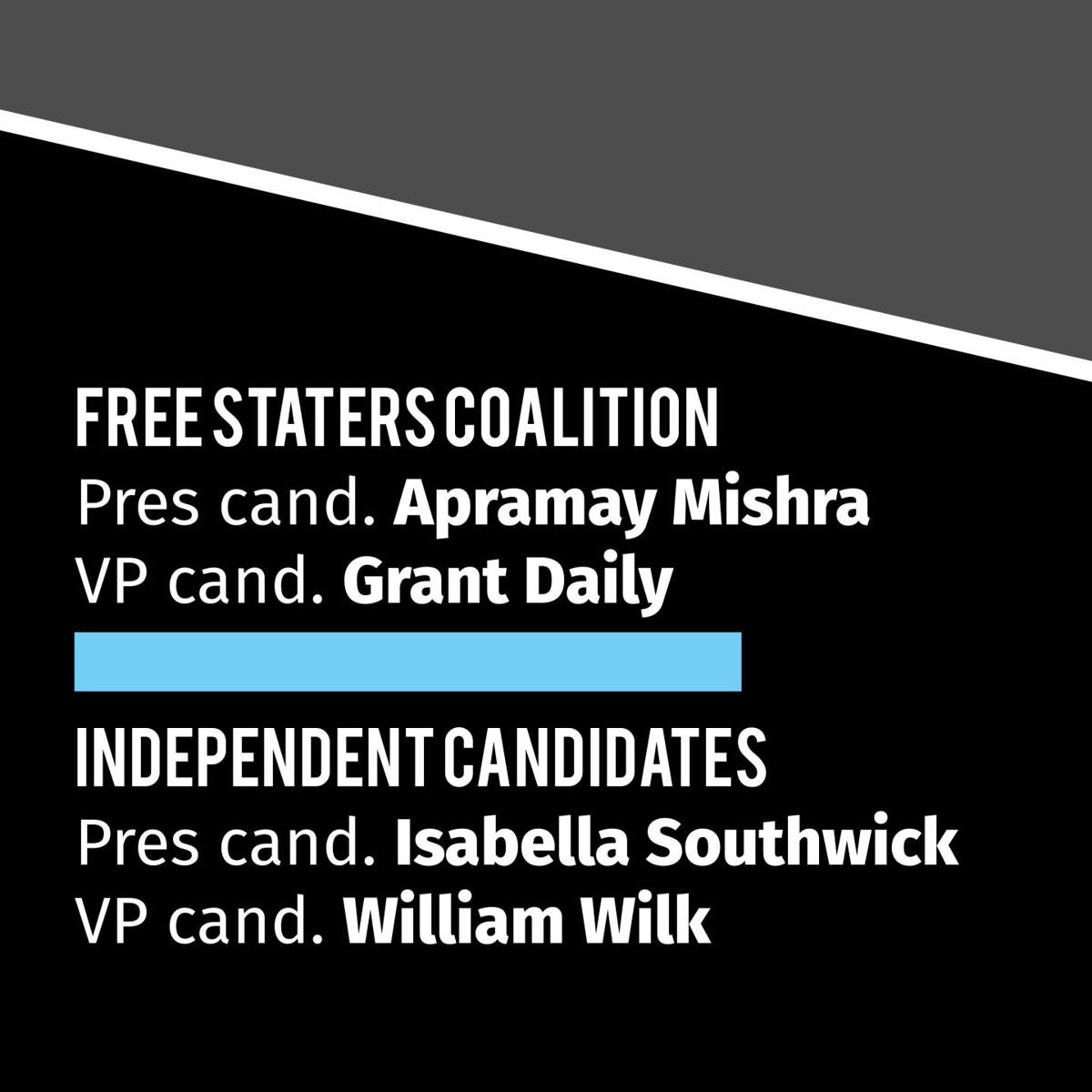 Apramay Mishra and Grant Daily are running with Free Staters. Isabella Southwick and William Wilk are independents