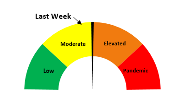 COVID_19 risk dial.PNG