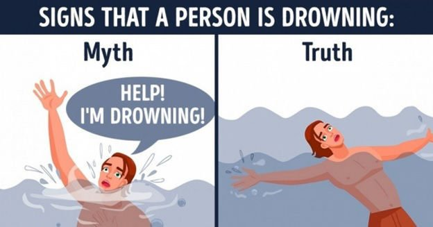 Signs of drowning.jpg