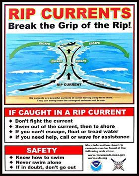 rip currents sing