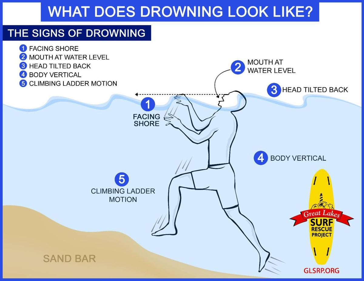 0007-Signs of Drowning Pic.jpg