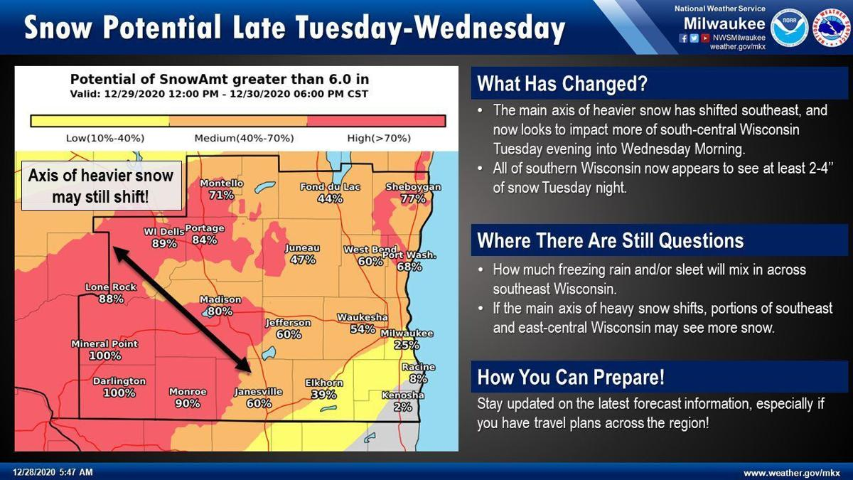 6 inches snow chances by National Weather Service