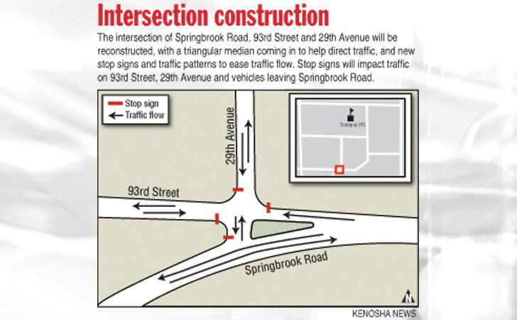 Springbrook Road, 93rd Street intersection gets an update | News ...