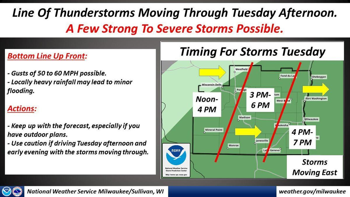 Storms forecast by National Weather Service