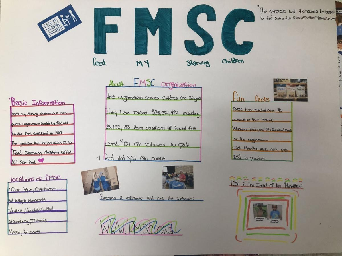 Lance Middle School 7th grade service organization research project