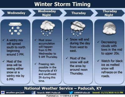 WINTER WEATHER ADVISORY IN EFFECT FROM 3 PM THIS AFTERNOON TO 6 PM CST THURSDAY.