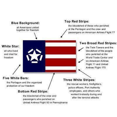 Freedom Flag Descripiton