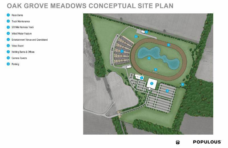 Kentucky Downs also files for Oak Grove race track | News ...