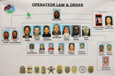 Leaders of Kokomo-based drug ring face charges for planned killing