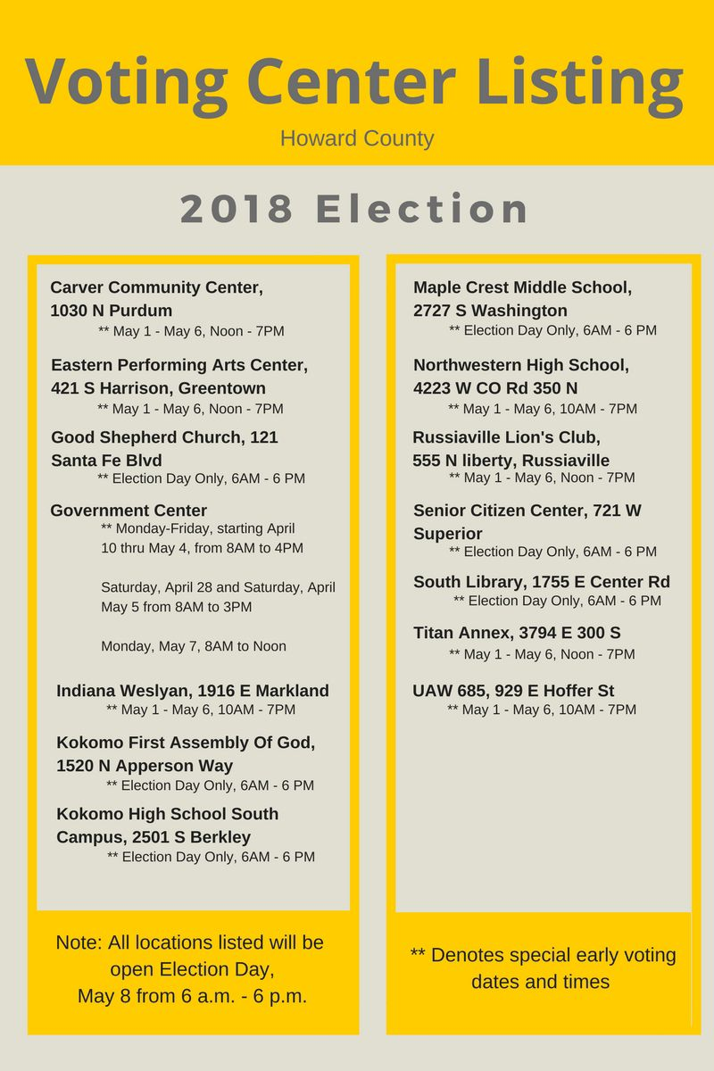 2018 Howard County Primary Election Guide   Local news