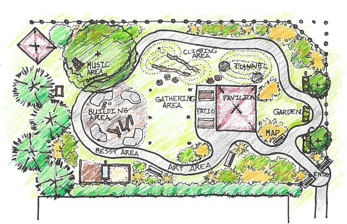 Outdoor Classroom Design Plans ~ Library raising money for outdoor classroom at russiaville