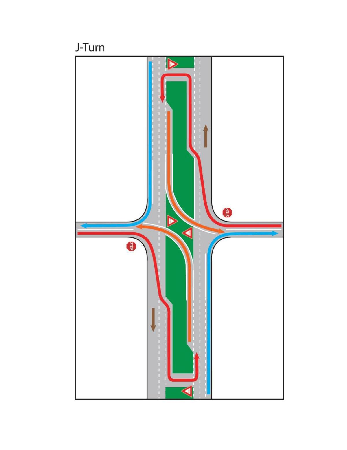 The image below illustrates a typical J-turn. This isn't the design for this specific project