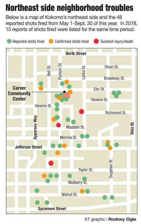 Near eastside shot fired map 2019.pdf