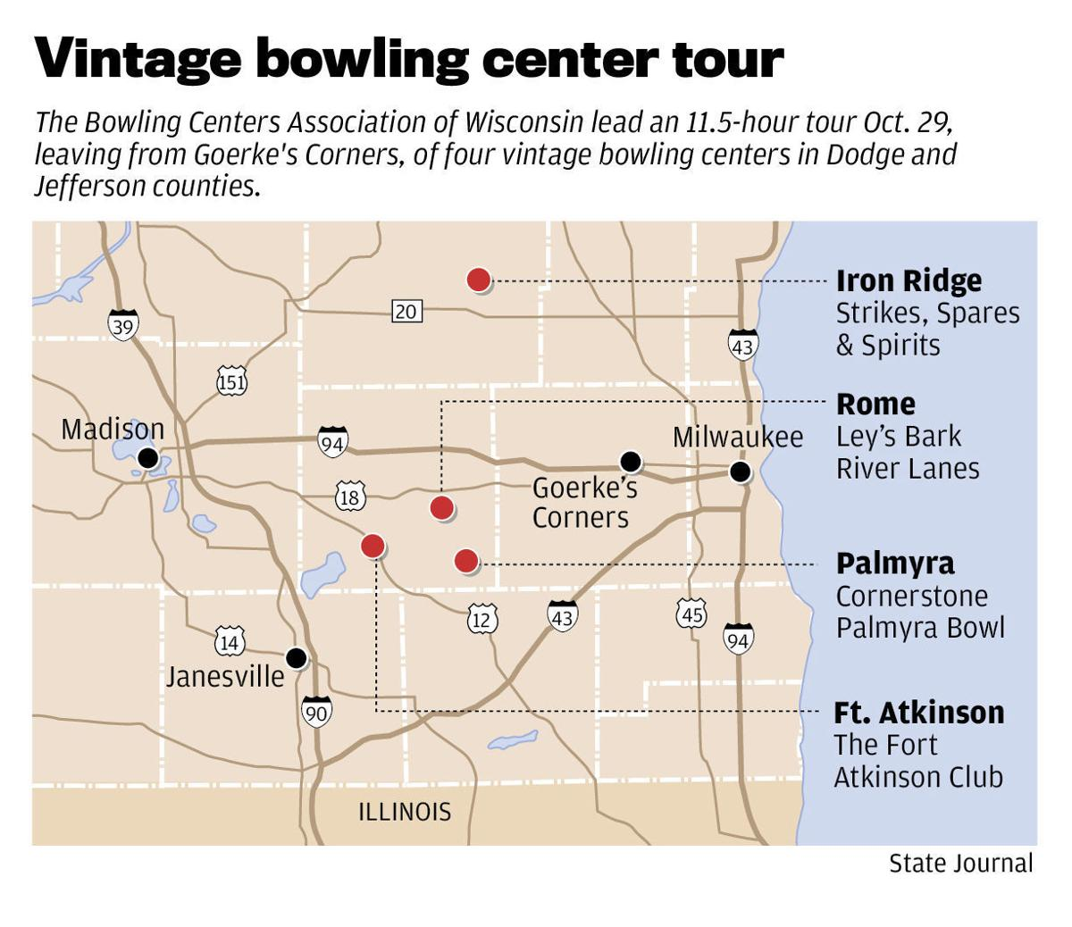 Vintage bowling center tour