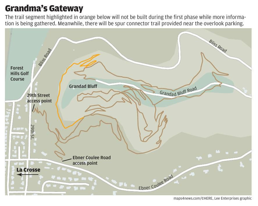 Grandma's Gateway map