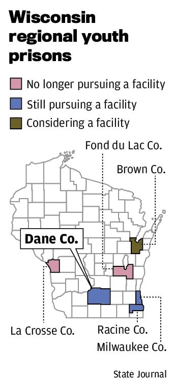 Wisconsin regional youth prisons