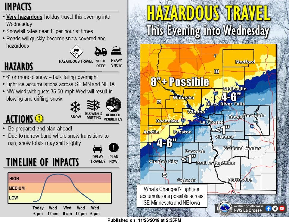 Winter storm forecast by National Weather Service