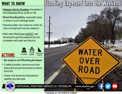 Major runoff, minor flooding expected this week in La Crosse area