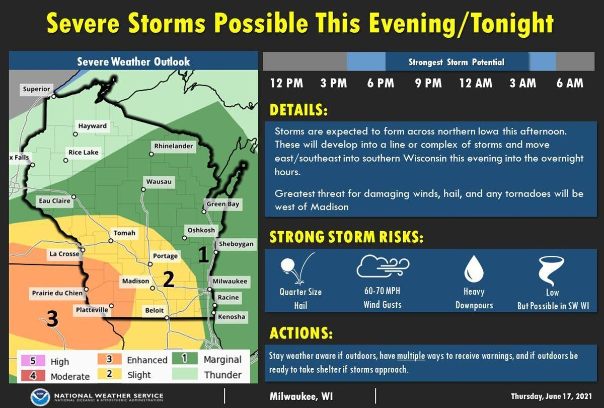 Severe storms possible by National Weather Service