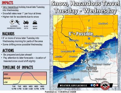 Winter storm could complicate Thanksgiving travel; snow total could top 8 inches