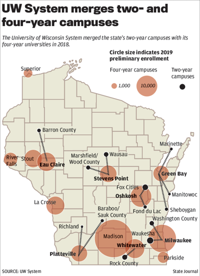 Merger of two-year campuses map