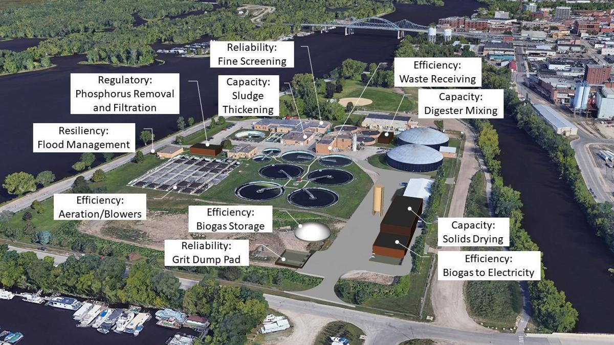 La Crosse Wastewater Treatment Facility expansion map