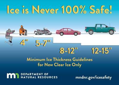 Ice thickness guidelines
