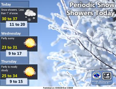 Winter weather causes school closures, delays in La Crosse