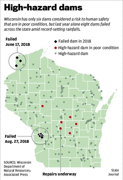 High-hazard dams