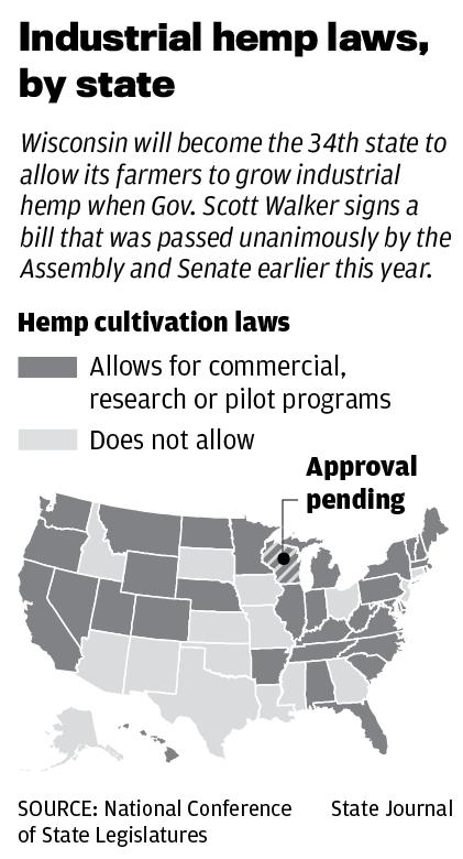 Hemp law map