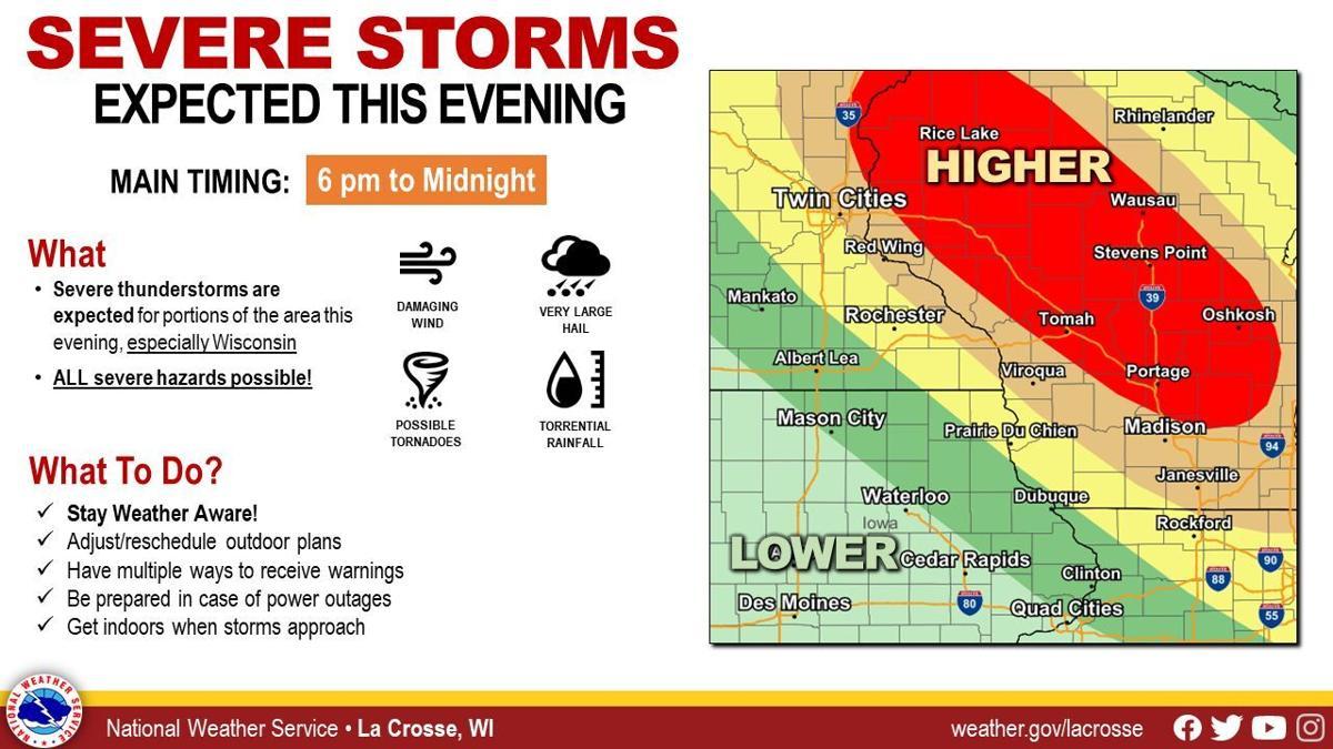 NWS La Crosse severe storms