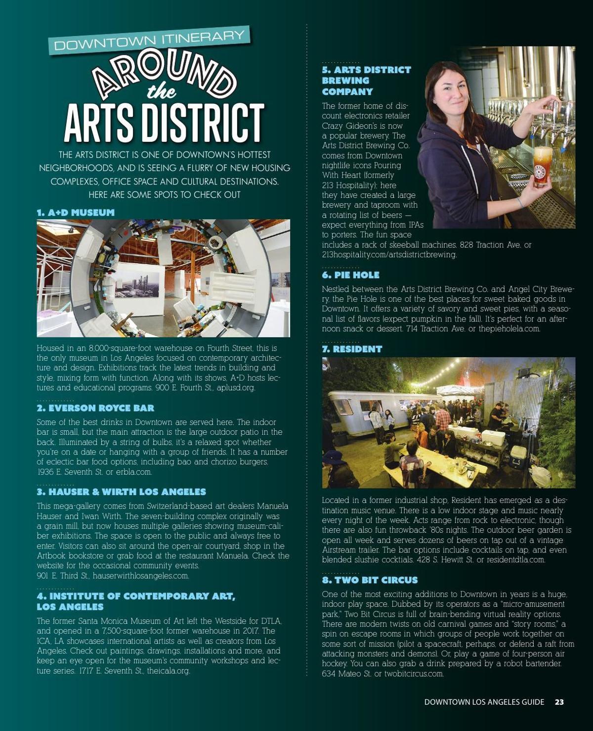 Around Arts District