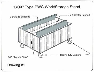 Build your own PWC work and storage stand   Boat Repair and