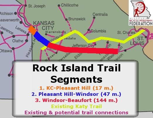 Rock Island Trail Segments