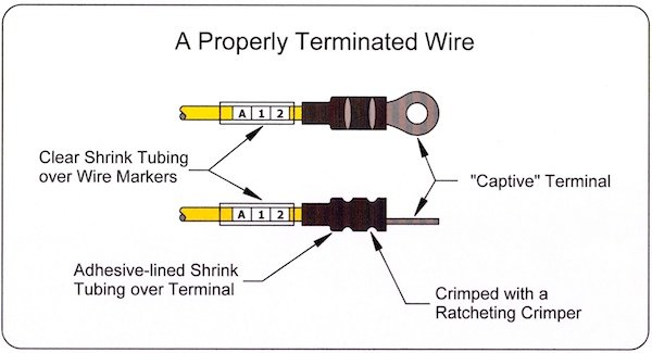Terminated Wire: Boat Dock Wiring Schematics At Outingpk.com