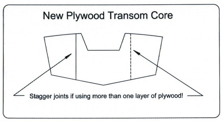 New Plywood Transom Core