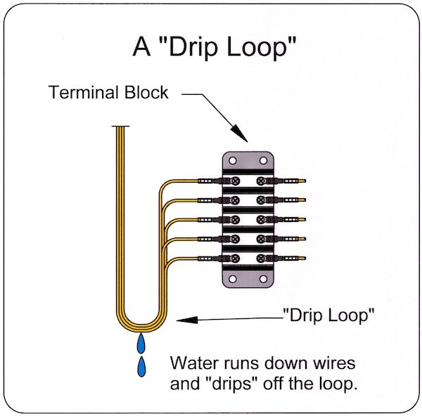 boat project 30 tips for better boat electrical systems boat Bus Bar Wiring Diagram use a \u201cdrip loop\u201d when wiring to bus bars or terminal strips a \u201cdrip loop\u201d allows water to run off the bottom of the wires instead of running into a bus bar wiring diagram